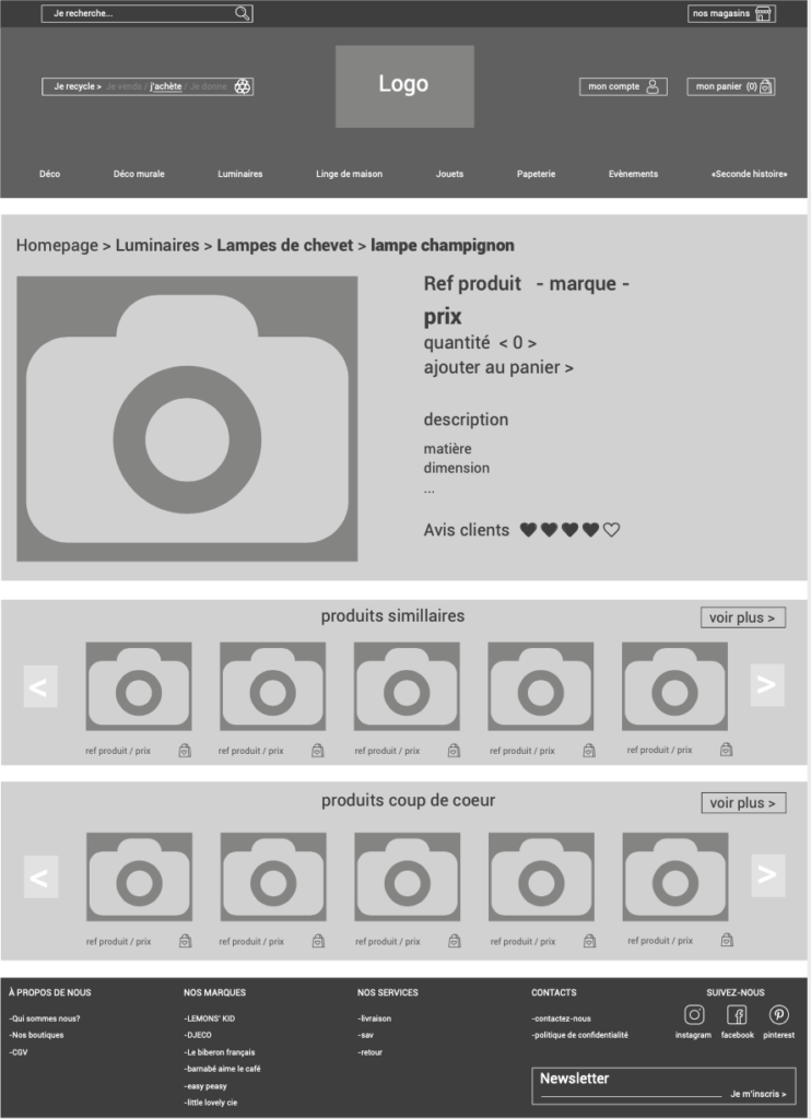 wireframe_page_produits